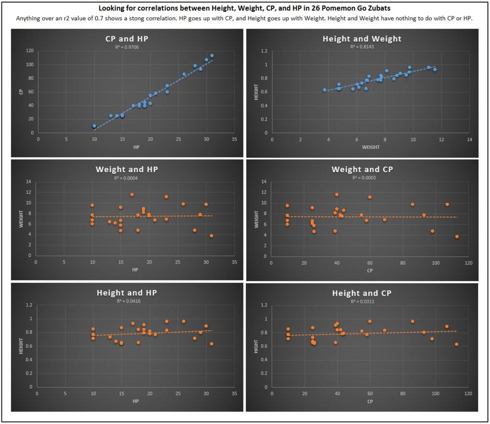 pokemon-go-xl-xs-größe-gewicht-grafik