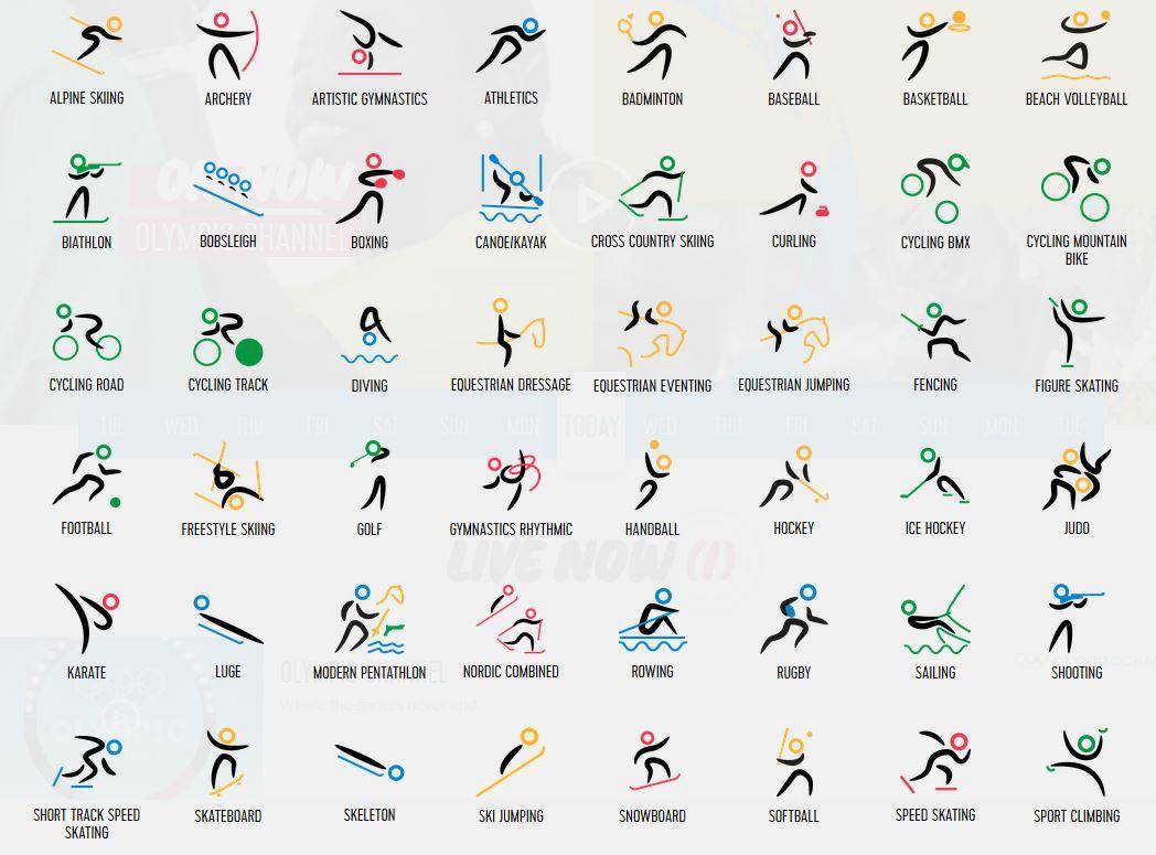 Olympische Spiele Sportarten