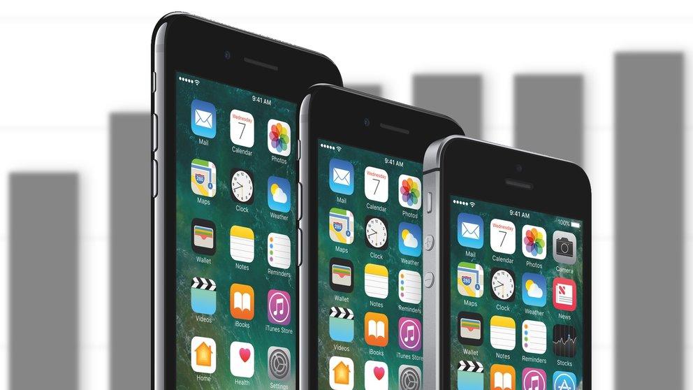 Was Kostet Iphone  Plus Ohne Vertrag