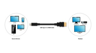 USB-C auf HDMI: HDMI Alternate Mode erlaubt einfache Verbindungen ohne Adapter