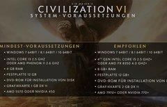 Civilization 6:...