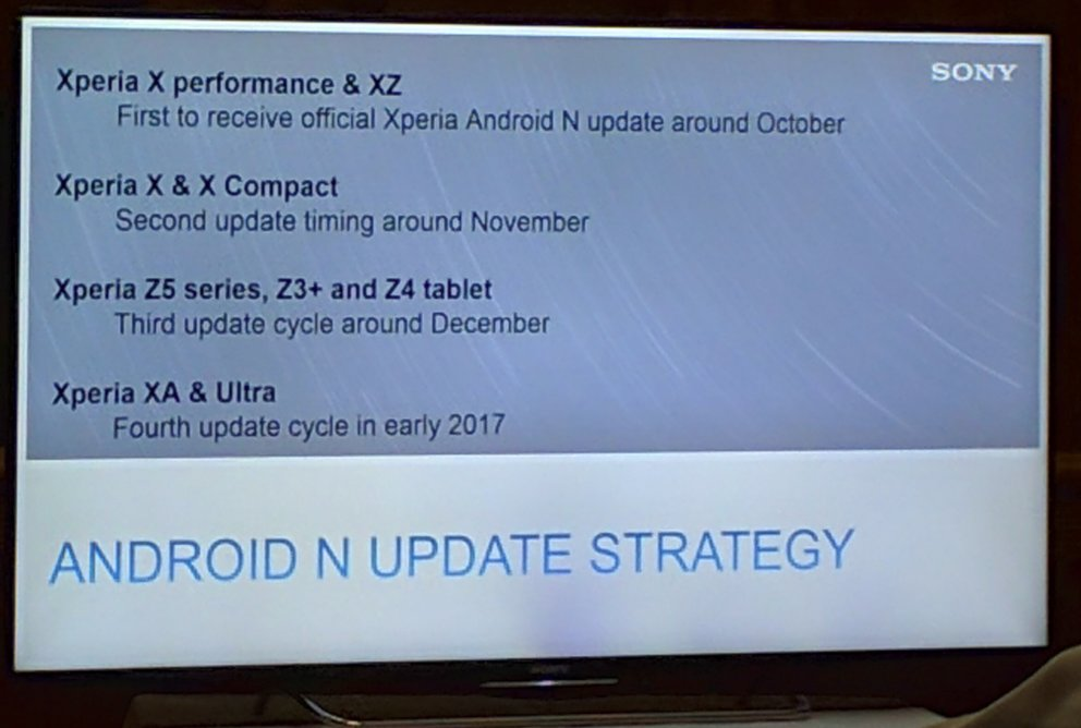 sony-xperia-nougat-updates