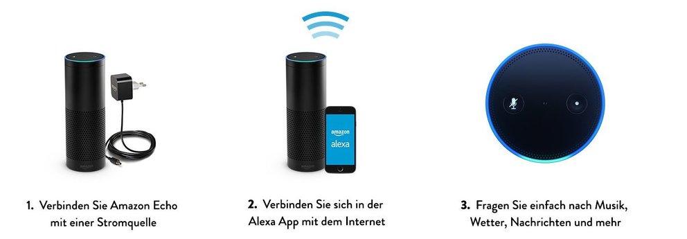 Alexa Fragen und Befehle