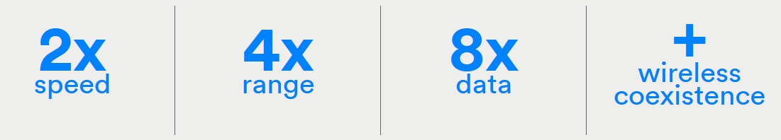 Bluetooth: Geschwindigkeit, Reichweite & grundlegende Infos zur ...