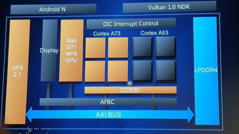 Huawei Kirin 960 vorstellung_02