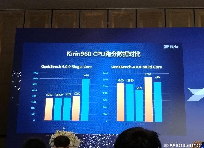 Huawei Kirin 960 vorstellung_03