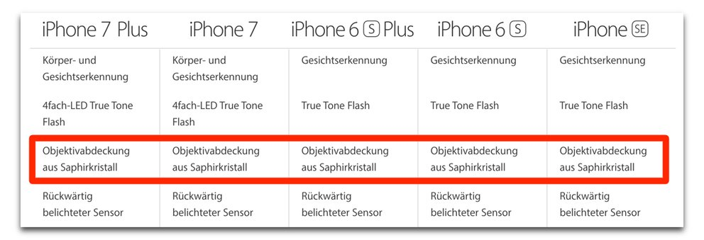 iphone_modelle_saphirglas