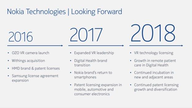 Bestätigt: Nokia ab 2017 zurück im Smartphone-Geschäft