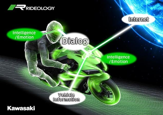 Kawasaki Rideology AI (Quelle: Kawasaki Heavy Industries, Ltd.)