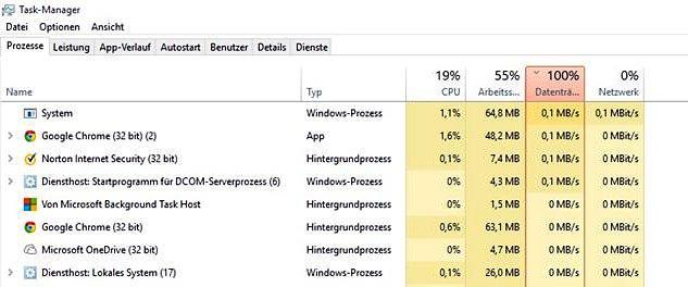 Windows 10: Der Datenträger ist zu 100 Prozent ausgelastet.