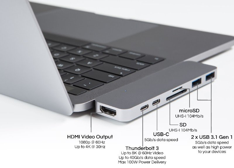 Hypedrive Dock MacBook Pro