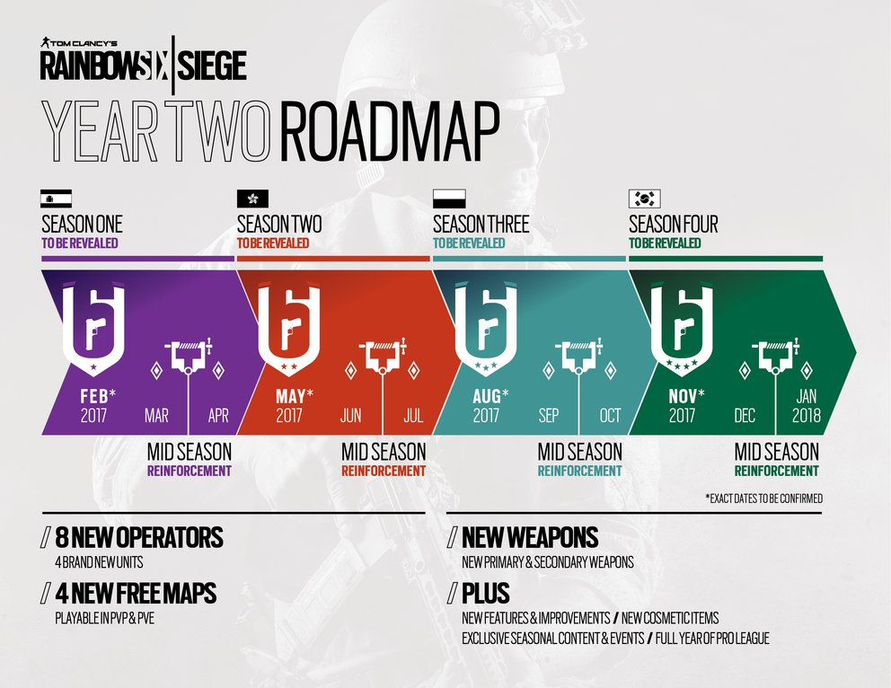 rainbow-six-siege-season-pass-jahr-2-roadmap