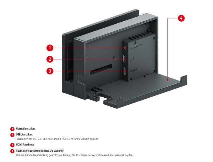 nintendo switch anschl sse f r konsole und dockingstation giga. Black Bedroom Furniture Sets. Home Design Ideas