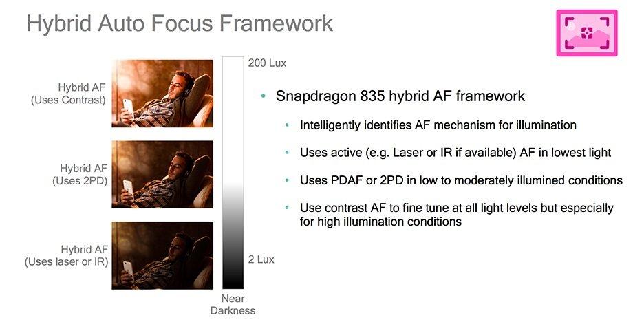 Qualcomm-Snapdragon-835-Hybrid-Autofokus