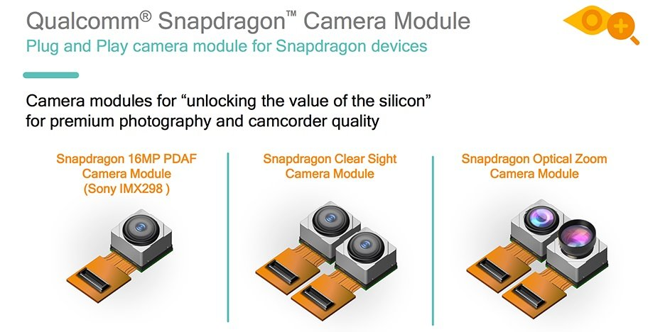 Qualcomm-Snapdragon-835-Kamera-Modul