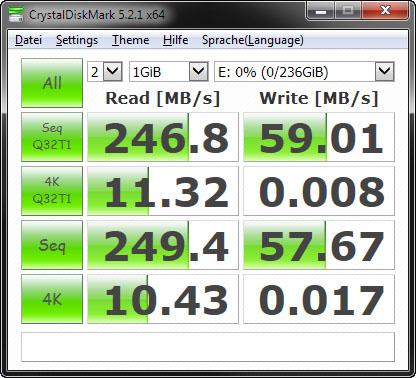 USB-Stick: Geschwindigkeit testen – so geht's