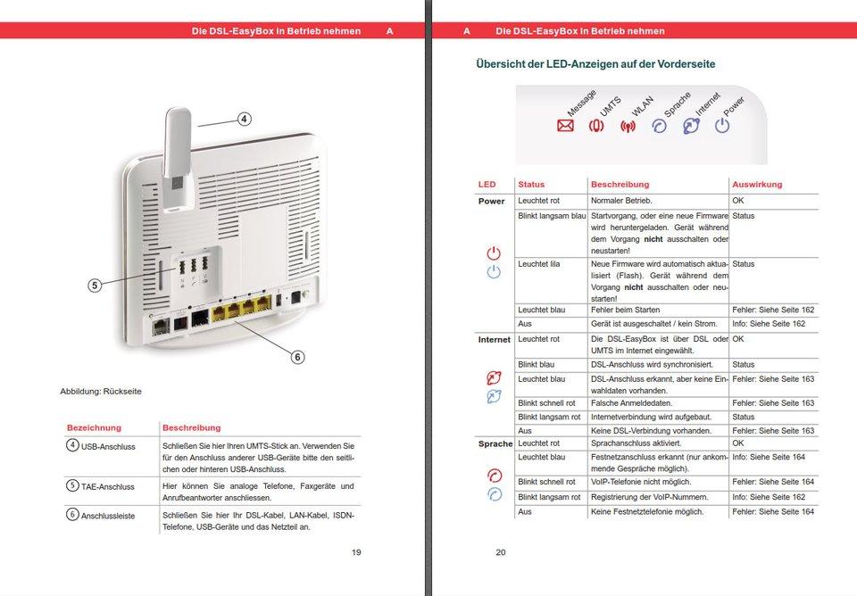 Die ausführliche Anleitung enthält alle Informationen zur Easybox inklusive Fehlerbehebungen.