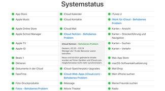 Apple aktualisiert Design der Systemstatus-Übersicht