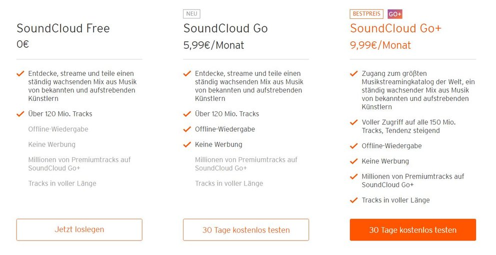 Die Soundcloud Musikstreaming-Modelle in der Übersicht (Quelle: Soundcloud)