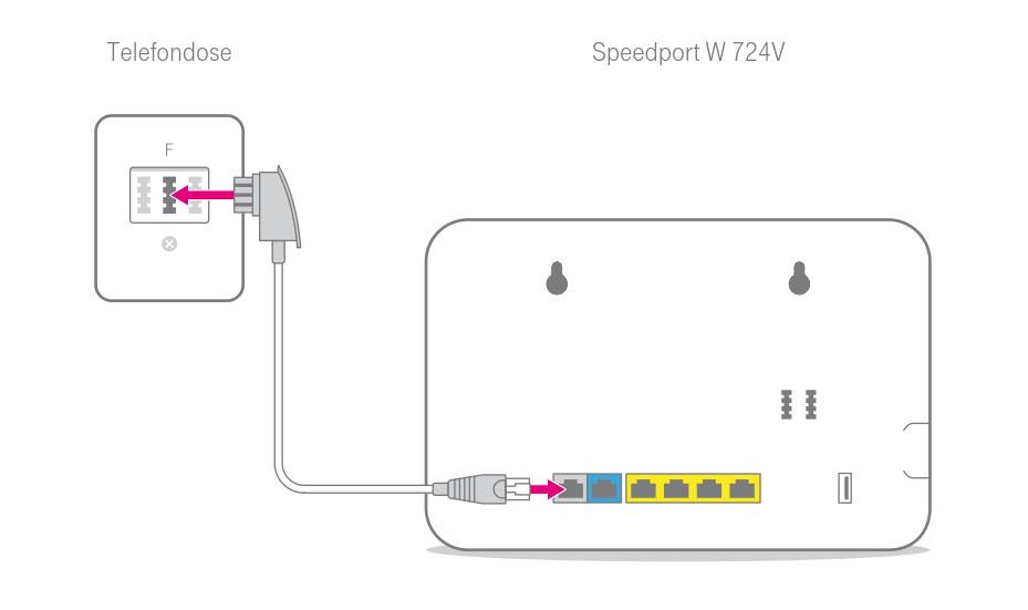 speedport w724v konfigurieren einrichten so geht s. Black Bedroom Furniture Sets. Home Design Ideas