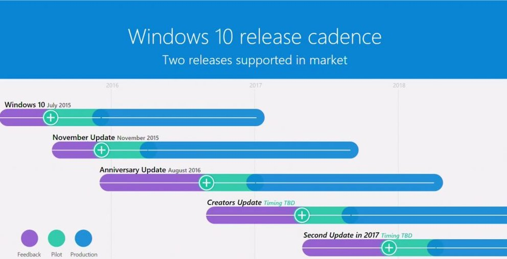 windows_10_roadmap_2017