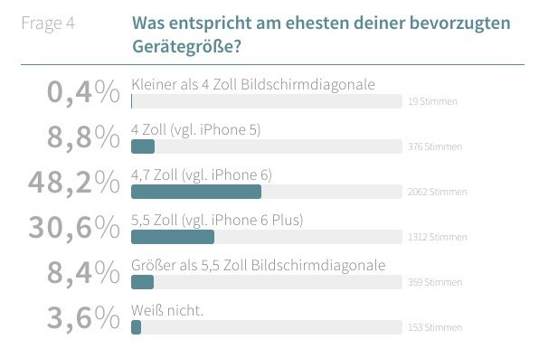 iphone-2017-bildschirmgroesse