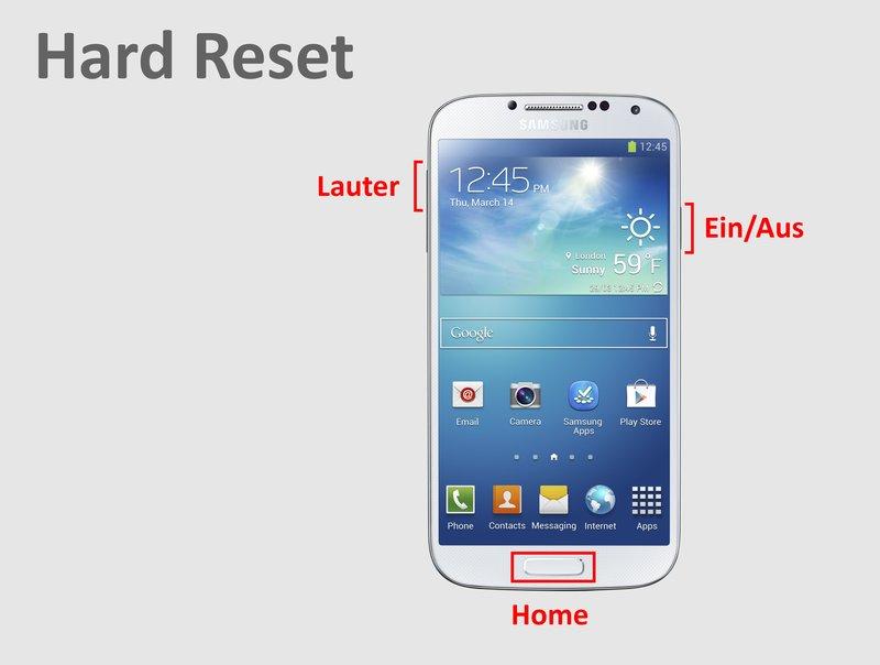 Drückt diese drei Tasten, um das S4 im ausgeschalteten Zustand zurückzusetzen.