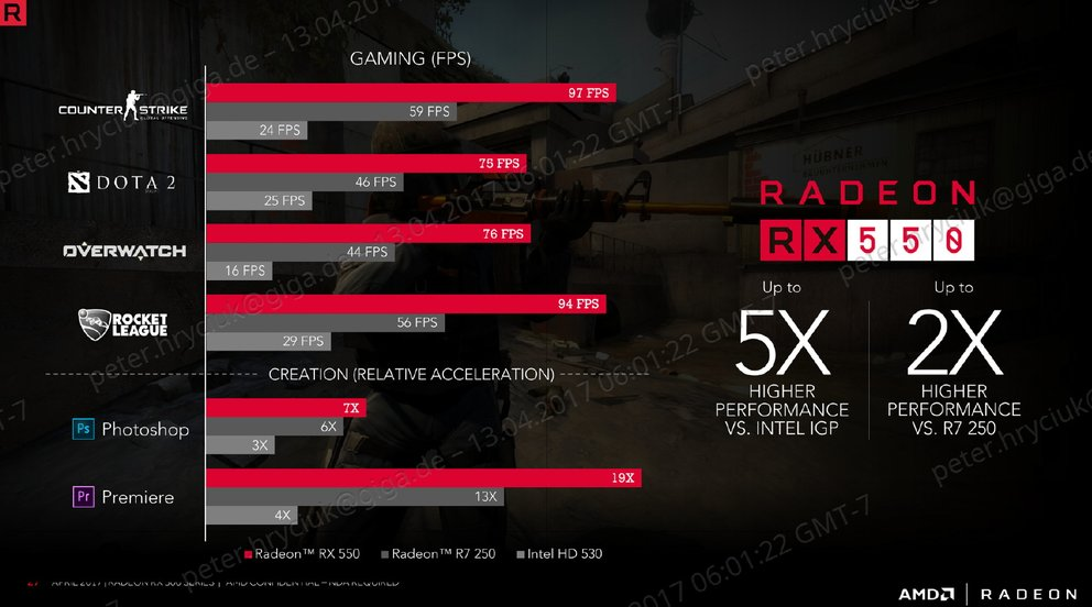 AMD-Radeon-RX-550-Leistung-im-Vergleich