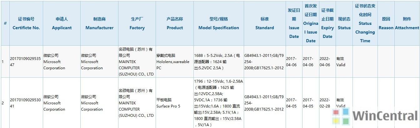 Surface Pro 5 ist fertig: Zwischenstopp bei der Zulassungsbehörde – GIGA