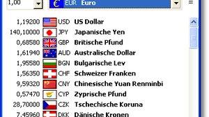 AB-Euro