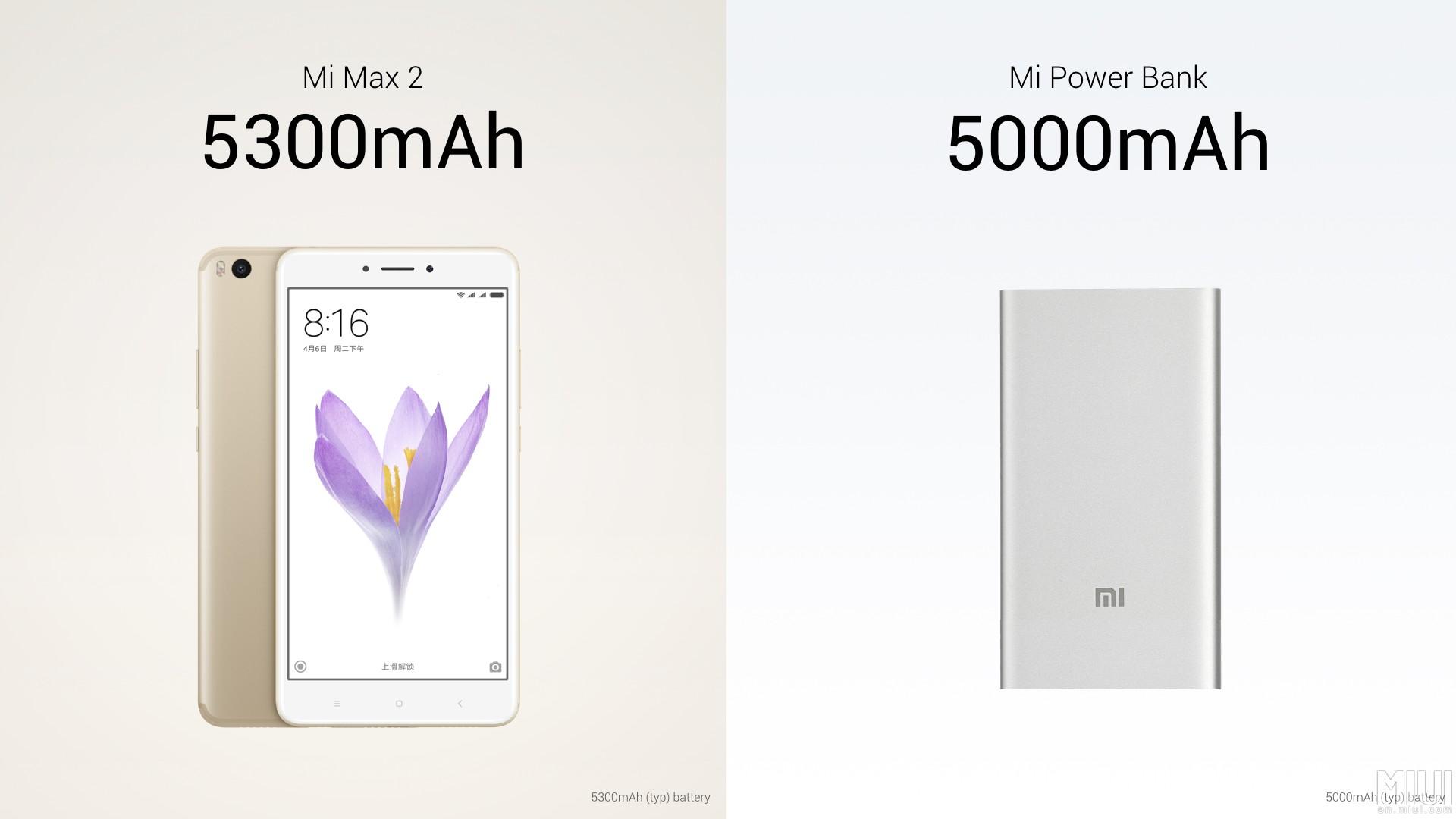 Akku des Xiaomi Mi Max 2 ist größer als bei vielen Akkupacks