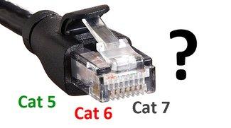Unterschied zwischen Cat 5, Cat 6 und Cat 7 – Einfach erklärt