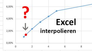 Excel: Werte interpolieren (mit Tutorial-Video)