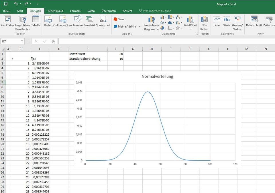 Für die Normalverteilung berechnet ihr zunächst die Funktionswerte der Kurve.