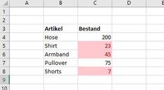 Excel: Dann Zellen färben, wenn bestimmter Wert erreicht ist – so geht's