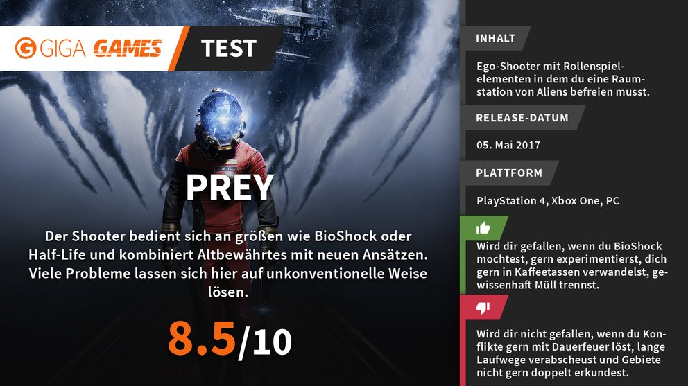 prey_test_wertung