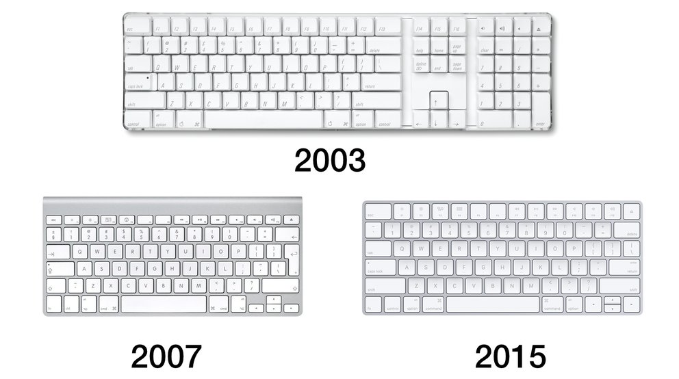 apple_wireless_keyboards