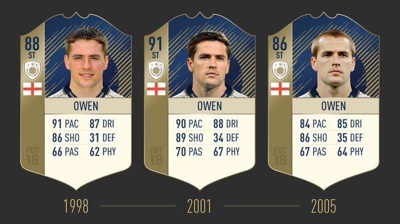 FIFA 18 Icons Story