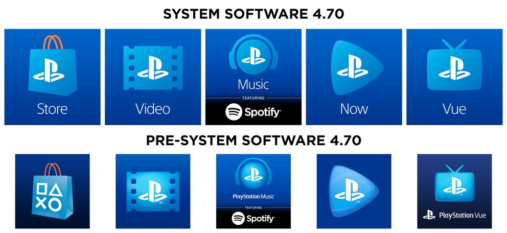 ps4_firmware_470_icon_changes_3480