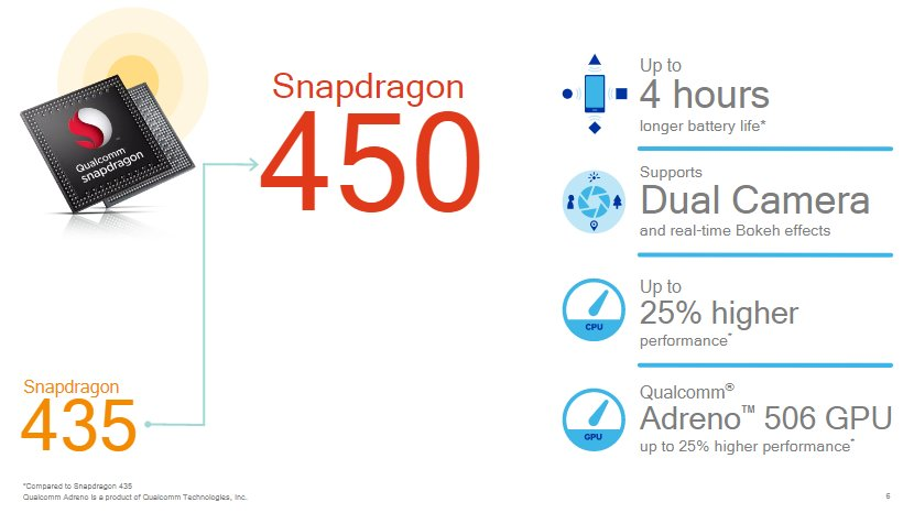 qualcomm-snapdragon-450-presentation