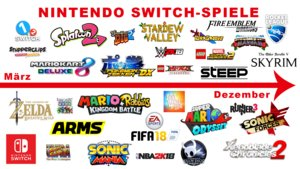 Nintendo Switch: Welcher ist dein Must-Have-Titel?