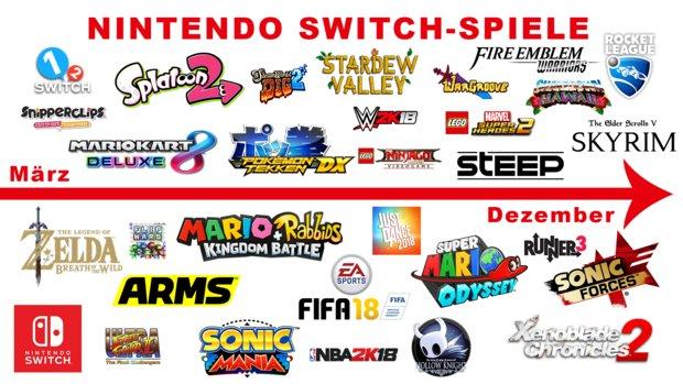 Nintendo Switch: Welcher ist dein Must-Have-Titel?