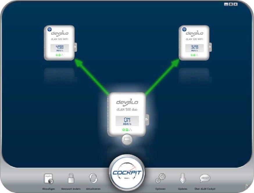 Die Software Devolo Cockpit findet eure Netzwerk-Adapter und fügt sie zu einem funktionierenden Netzwerk zusammen. Bildquelle: Devolo