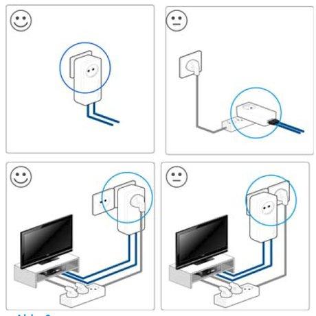 Der Devolo-Adapter sollte für eine schnell Verbindung direkt in der Wandsteckdose stecken. Bildquelle: Devolo