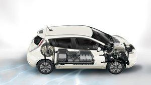 Elektroautos: Alles Hype – oder die Zukunft?