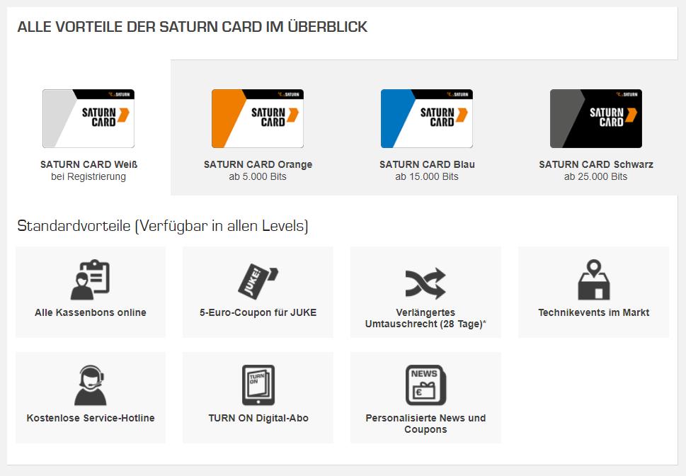 saturn coupon card online einlösen