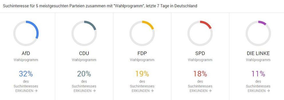 Wahlprogramm AFD