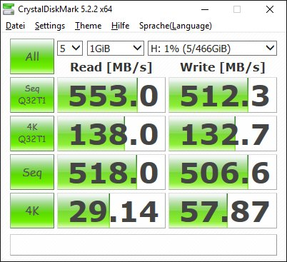 Samsung T5 SSD: Benchmark 2