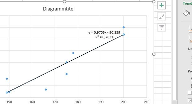 Lineare Regression Excel