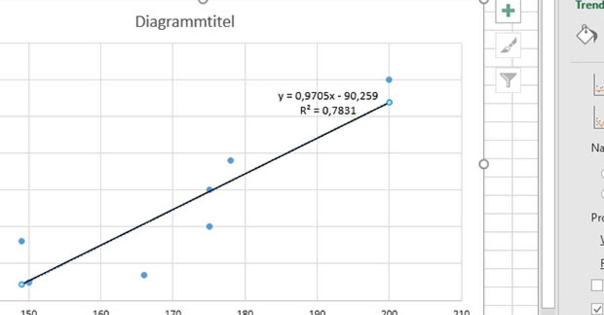 lineare regression in excel so geht 39 s